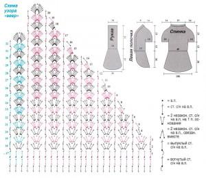 Выкройка и схема жакета