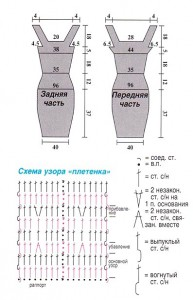Выкройка и схема платья