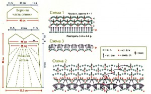 Схемы 1-3 и выкройка
