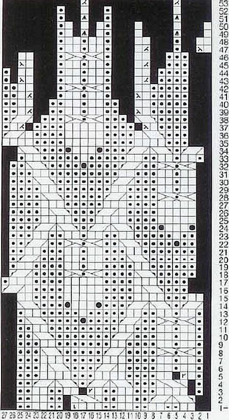 Схема вязания крючком шишечка