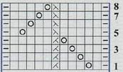 Схема1 узора