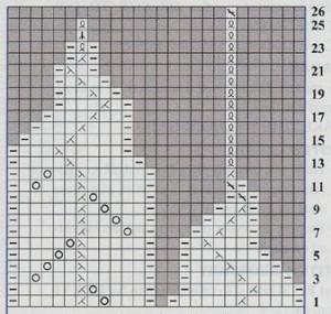 Схема2 узора