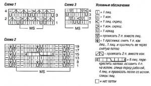 Схема вязания узорчатой туники