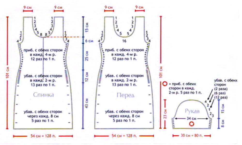 Описание: выкройка длинного сарафана