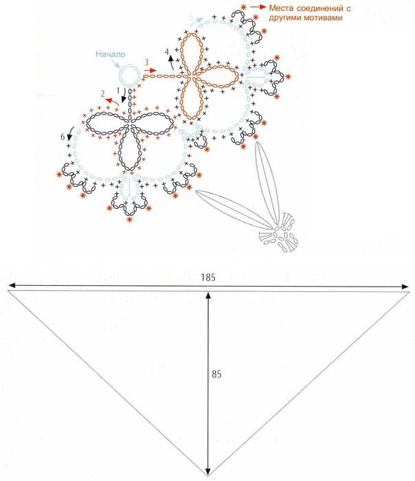 Схема вязания шаль - Вязаные