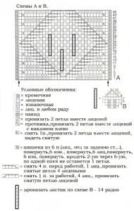 Схемы и условные обозначения