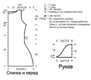 Схема вязания платья с кокеткой