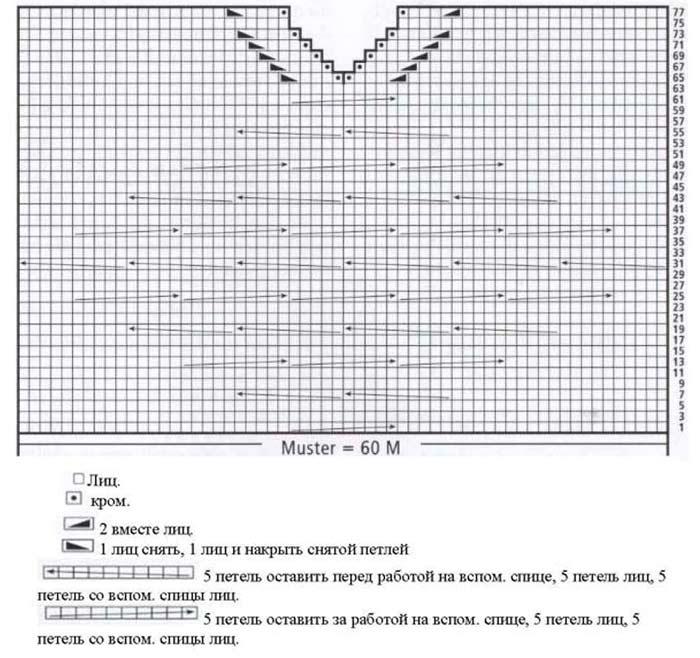 Схема вязания шарфа-трубы.  Шарф-труба спицами.