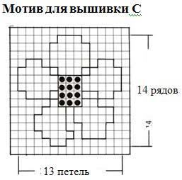 Мотив С