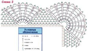 Салфетка крючком схема 2