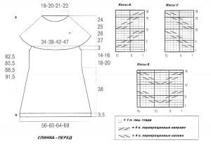 Схема вязания платья на кокетке