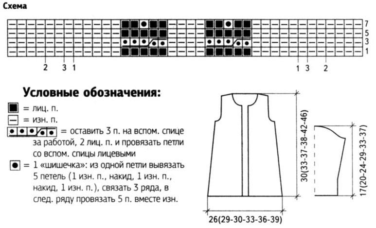 Конверт для новорожденного Теги: шапка зимняя вязание.