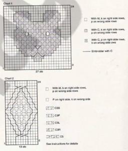 Схема вязаного жакета с аранами и вышитыми мишками