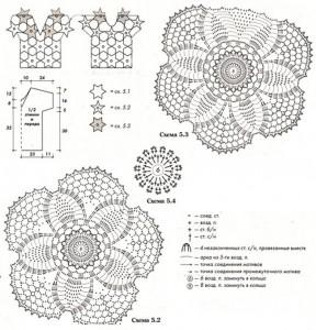 Схема ажурной блузы крючком