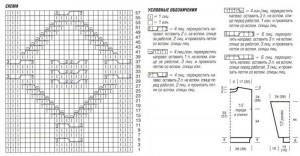 Схема вязания и выкройка вязаного полувера