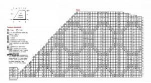 Схема узора вязаного пончо