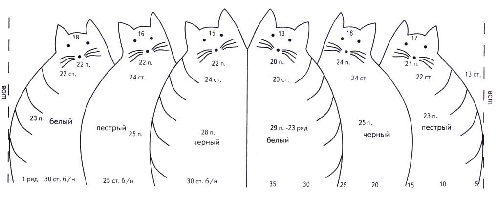 Схема вязания сумки с котами