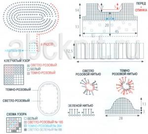 Схема и выкройка платье, башмачки и тапочки