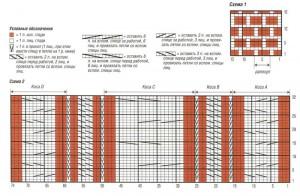 Схема узора для мужского пуловера