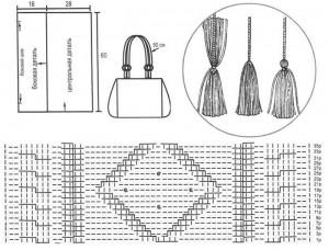 Схемы и выкройка вязаной сумки спицами