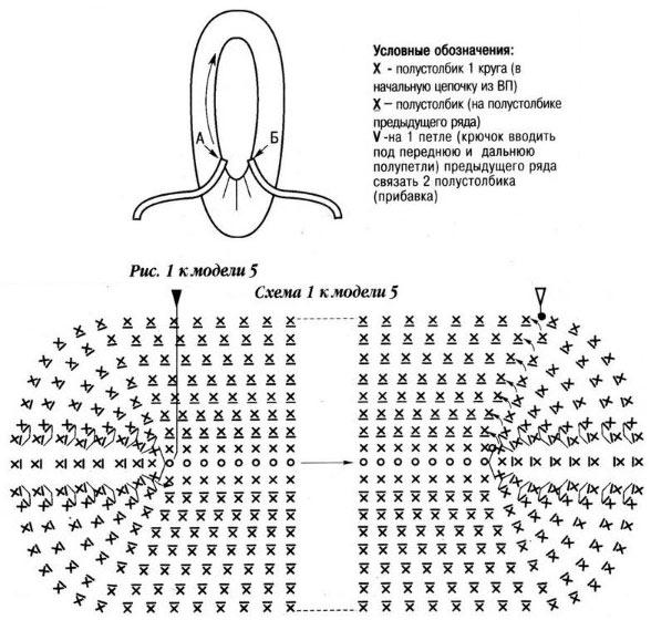 Вязание спицами тапочек со схемой 98