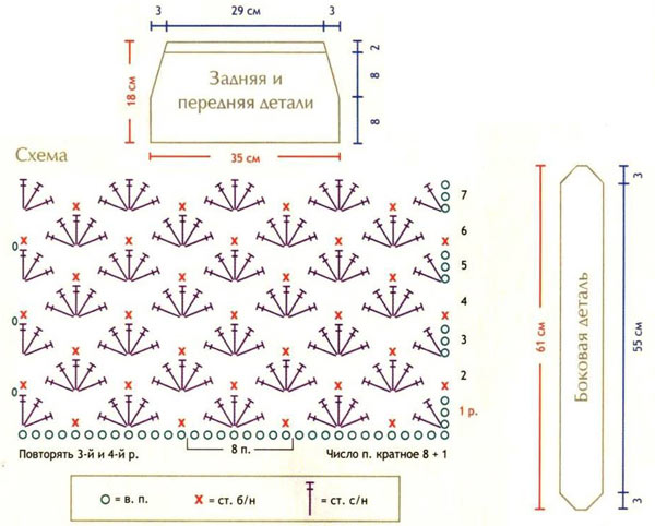 Схема и выкройка вязаной сумки