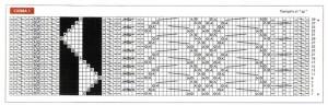 Оригинальный топ спицами схема узора