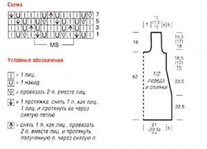 Схема вязания платья из широких полос