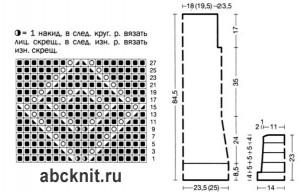Схема ажурное вязаное платье