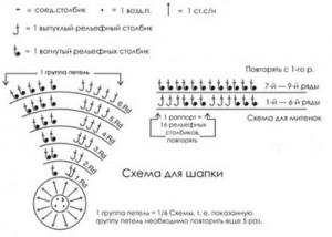 Схема митенки и шапка
