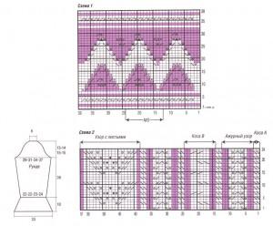 Схема и выкройка кофты спицами