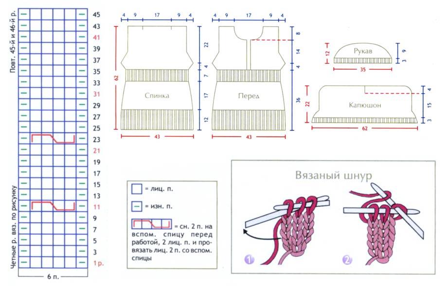 Свитер с v образным вырезом спицами схема