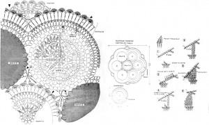 Схема к круглой салфетке крючком