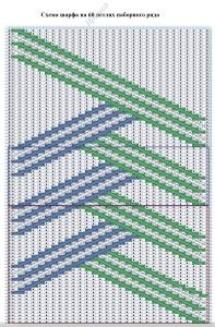 Схема на 60 петель мужской шарф